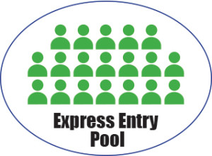 express entry pic pool